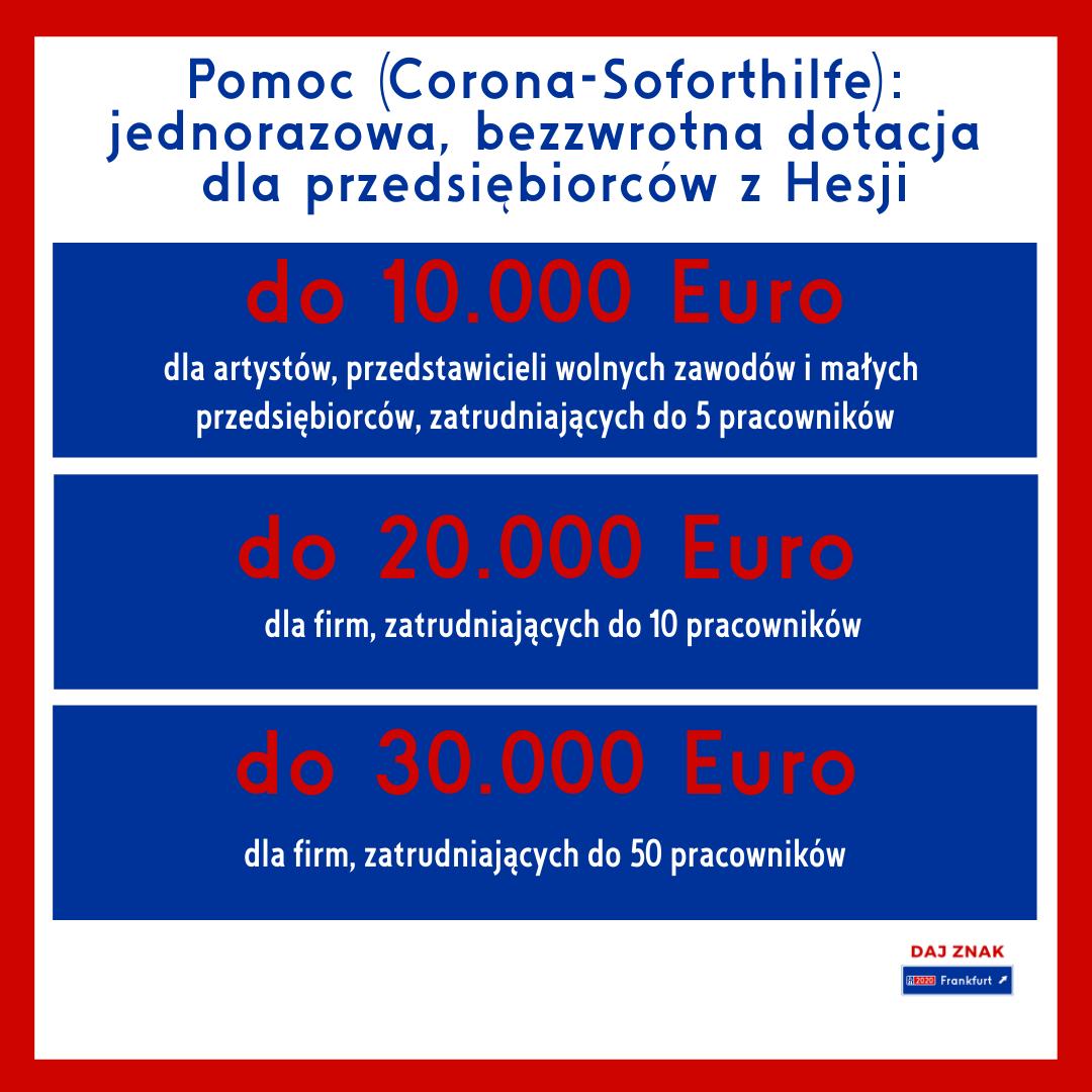 Pomoc (Corona-Soforthilfe): jednorazowa, bezzwrotna dotacja dla przedsiębiorców z Hesji